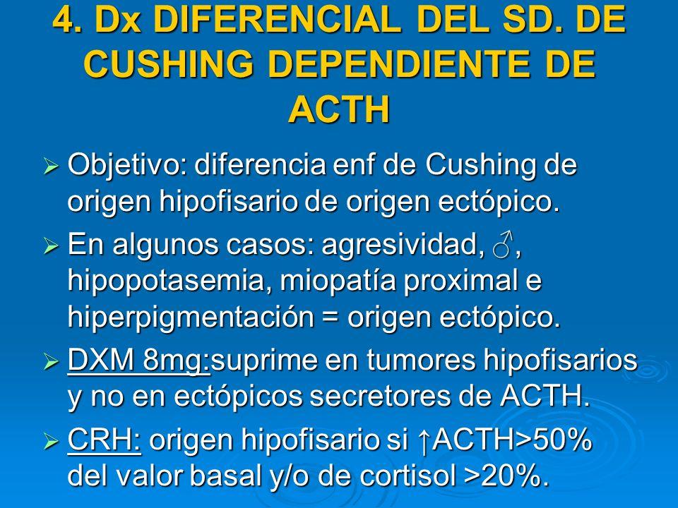4. Dx DIFERENCIAL DEL SD. DE CUSHING DEPENDIENTE DE ACTH Objetivo: diferencia enf de Cushing de origen hipofisario de origen ectópico. Objetivo: difer