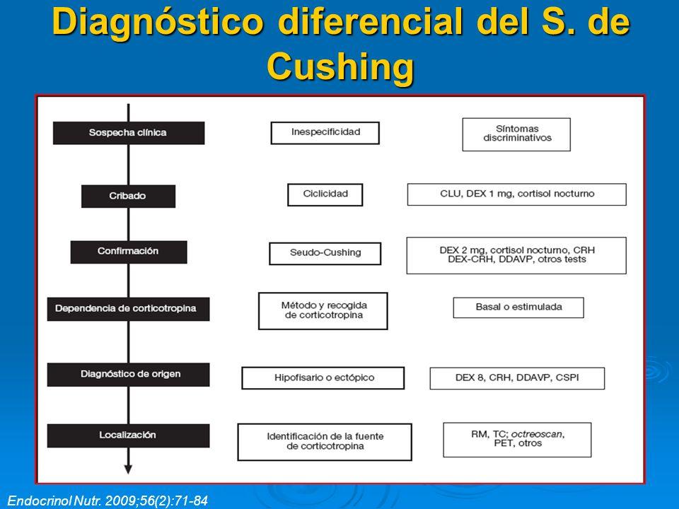 Diagnóstico diferencial del S. de Cushing Endocrinol Nutr. 2009;56(2):71-84