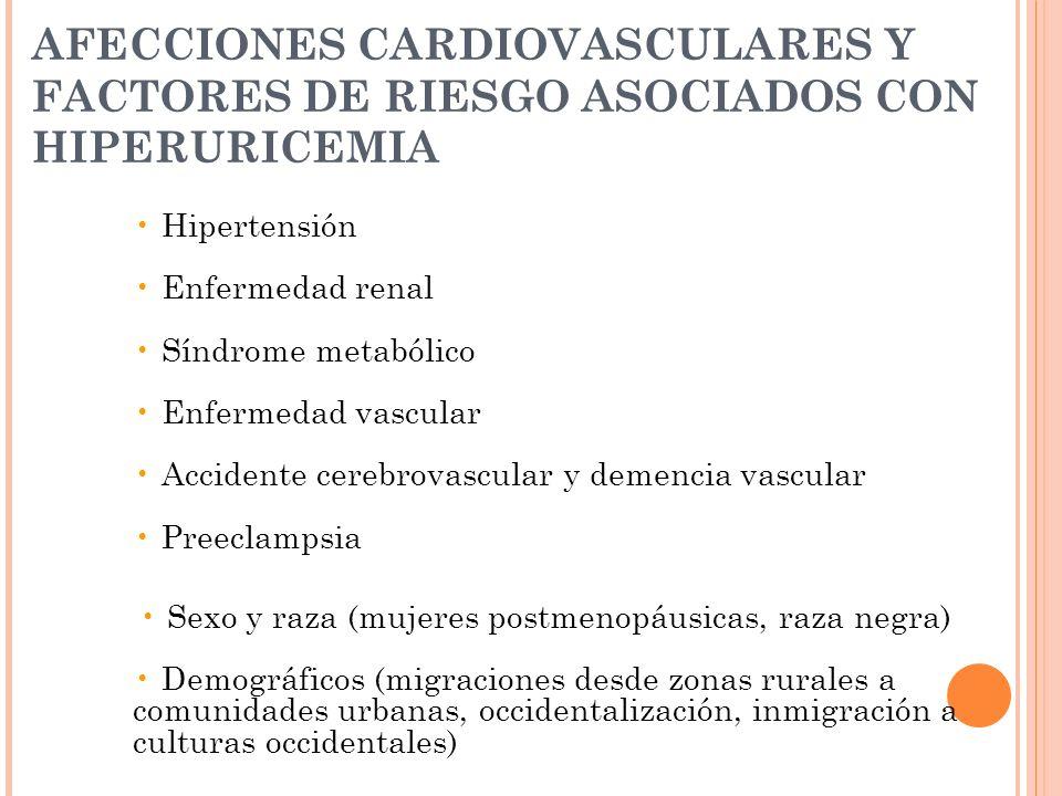 AFECCIONES CARDIOVASCULARES Y FACTORES DE RIESGO ASOCIADOS CON HIPERURICEMIA Hipertensión Enfermedad renal Síndrome metabólico Enfermedad vascular Acc