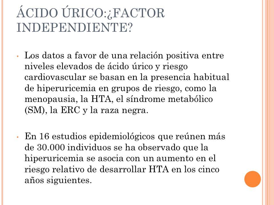 ESTUDIO FRAMINGHAM El ácido úrico no es un factor de riesgo de enfermedad cardiovascular Las Guías más recientes no incluyen al ácido úrico entre los factores de riesgo CV.