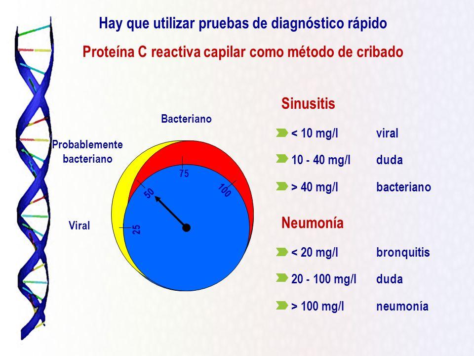 75 100 50 25 Viral Probablemente bacteriano Bacteriano Sinusitis < 10 mg/lviral 10 - 40 mg/lduda > 40 mg/lbacteriano Neumonía < 20 mg/lbronquitis 20 -