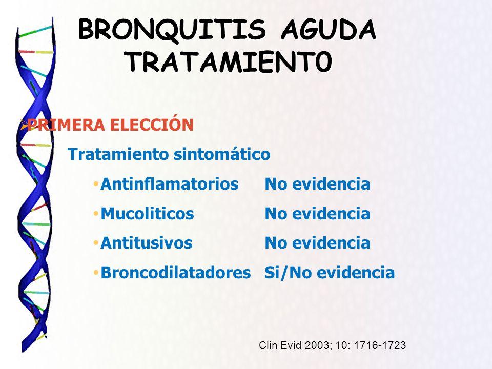 PRIMERA ELECCIÓN Tratamiento sintomático AntinflamatoriosNo evidencia MucoliticosNo evidencia AntitusivosNo evidencia BroncodilatadoresSi/No evidencia