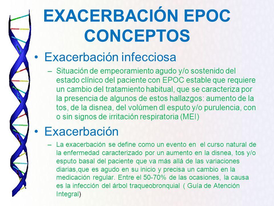 EXACERBACIÓN EPOC CONCEPTOS Exacerbación infecciosa –Situación de empeoramiento agudo y/o sostenido del estado clínico del paciente con EPOC estable q