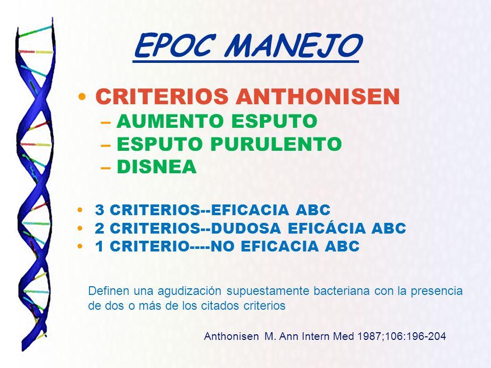 EPOC MANEJO CRITERIOS ANTHONISEN –AUMENTO ESPUTO –ESPUTO PURULENTO –DISNEA 3 CRITERIOS--EFICACIA ABC 2 CRITERIOS--DUDOSA EFICÁCIA ABC 1 CRITERIO----NO