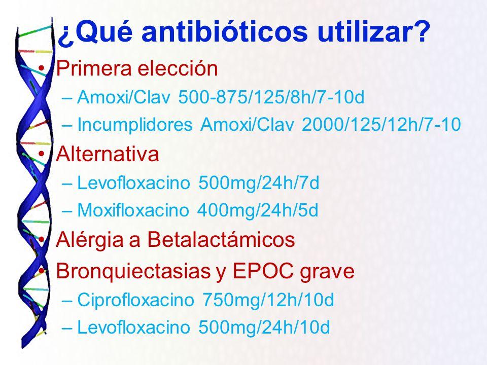 ¿Qué antibióticos utilizar? Primera elección –Amoxi/Clav 500-875/125/8h/7-10d –Incumplidores Amoxi/Clav 2000/125/12h/7-10 Alternativa –Levofloxacino 5
