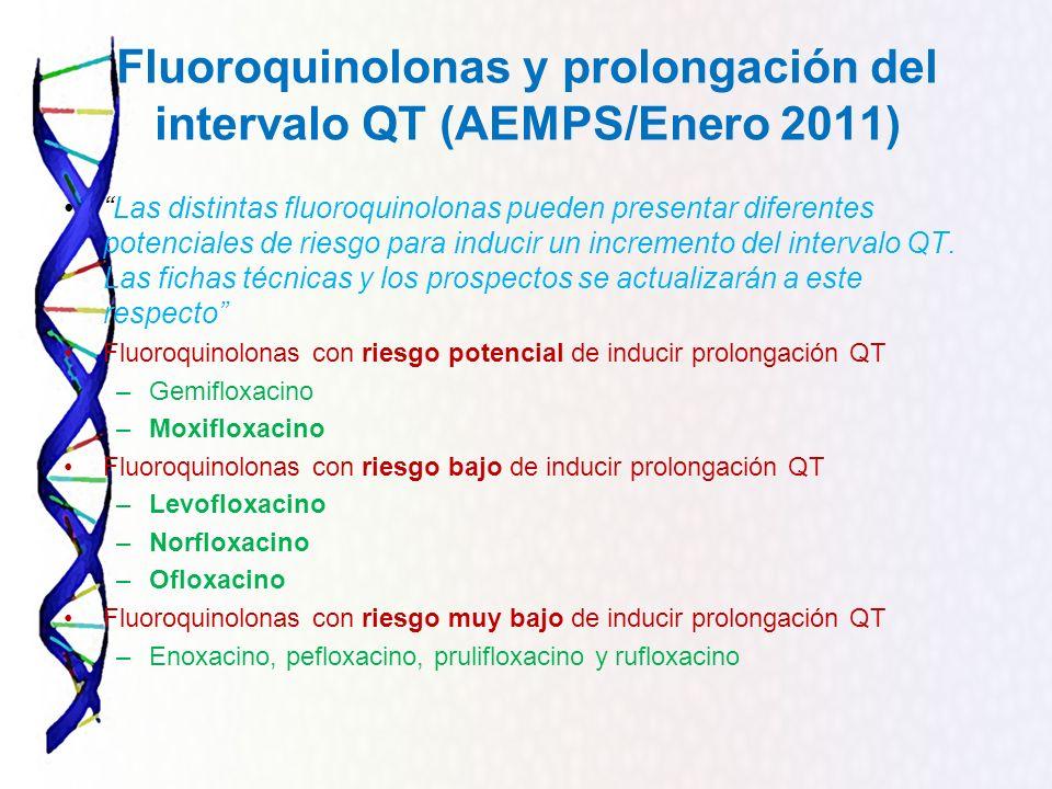 Fluoroquinolonas y prolongación del intervalo QT (AEMPS/Enero 2011) Las distintas fluoroquinolonas pueden presentar diferentes potenciales de riesgo p