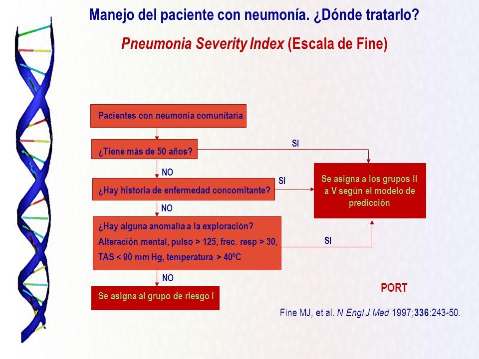 Pacientes con neumonía comunitaria ¿Tiene más de 50 años? ¿Hay historia de enfermedad concomitante? ¿Hay alguna anomalía a la exploración? Alteración