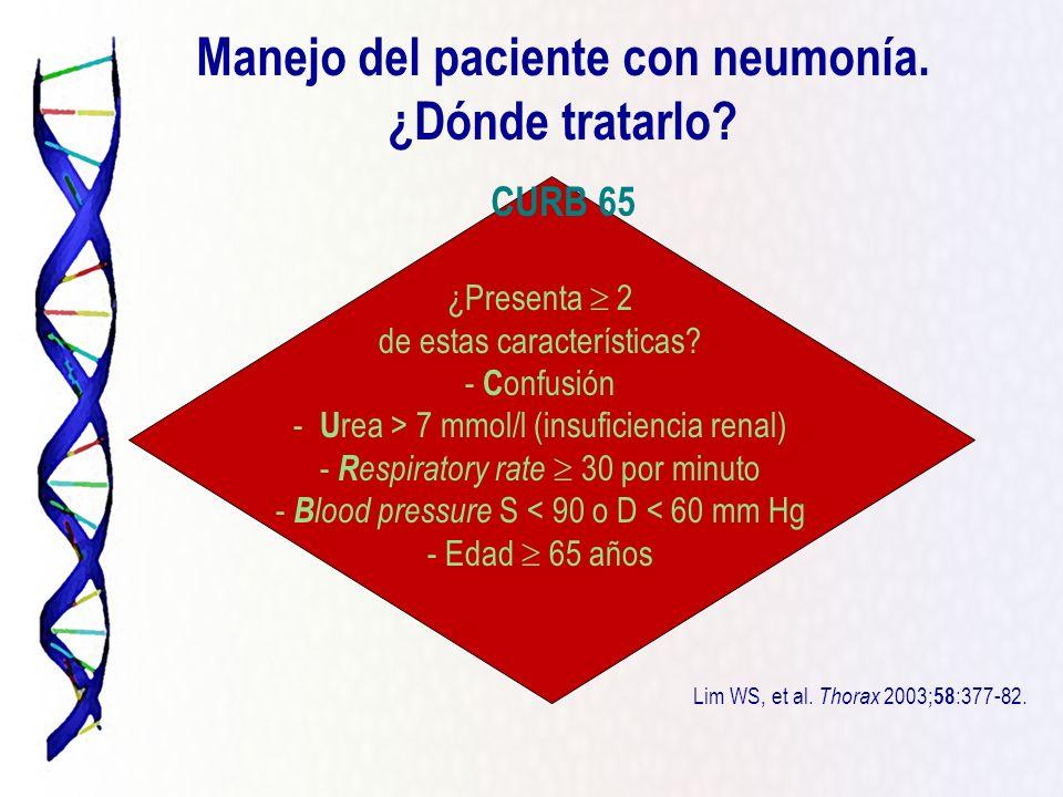 Manejo del paciente con neumonía. ¿Dónde tratarlo? CURB 65 ¿Presenta 2 de estas características? - C onfusión - U rea > 7 mmol/l (insuficiencia renal)