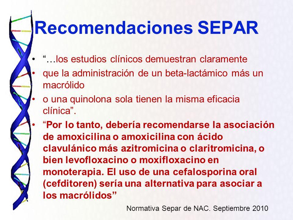 Recomendaciones SEPAR …los estudios clínicos demuestran claramente que la administración de un beta-lactámico más un macrólido o una quinolona sola ti