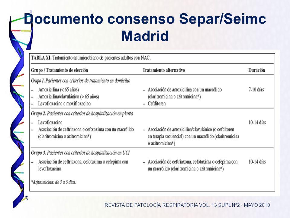 Documento consenso Separ/Seimc Madrid REVISTA DE PATOLOGÍA RESPIRATORIA VOL. 13 SUPL Nº2 - MAYO 2010