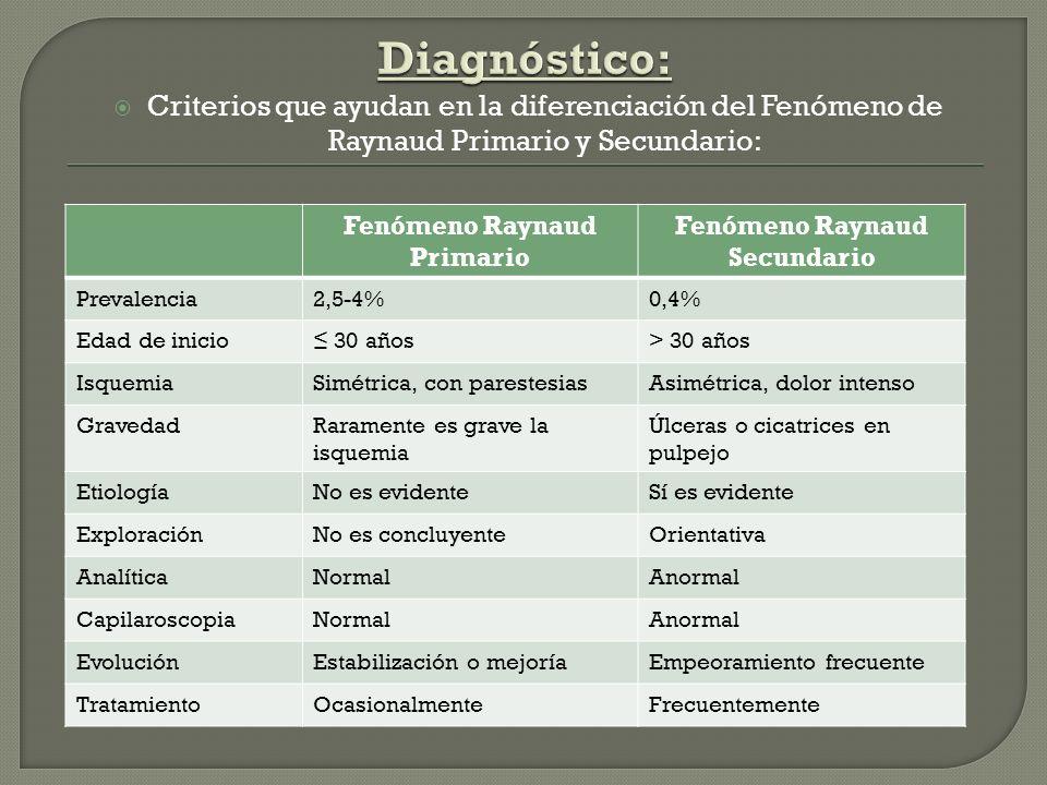 Criterios que ayudan en la diferenciación del Fenómeno de Raynaud Primario y Secundario: Fenómeno Raynaud Primario Fenómeno Raynaud Secundario Prevale