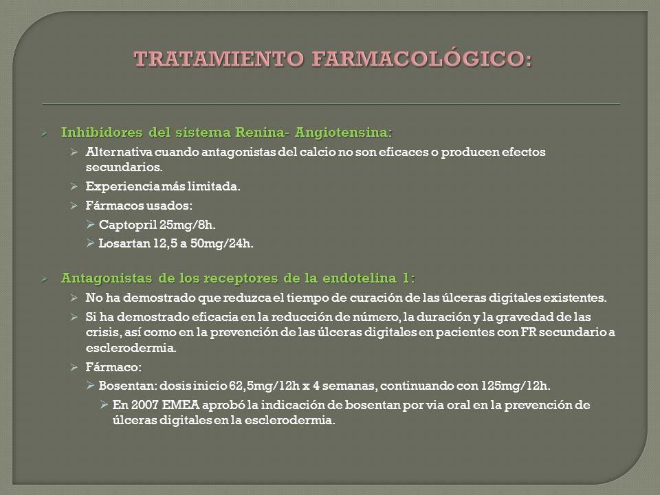 Inhibidores del sistema Renina- Angiotensina: Inhibidores del sistema Renina- Angiotensina: Alternativa cuando antagonistas del calcio no son eficaces