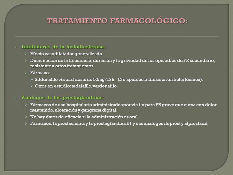 Inhibidores de la fosfodiesterasa: Inhibidores de la fosfodiesterasa: Efecto vasodilatador generalizado. Efecto vasodilatador generalizado. Disminució
