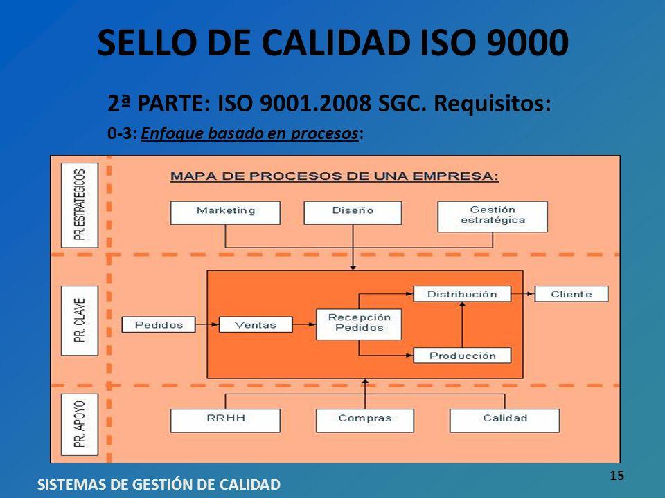 SELLO DE CALIDAD ISO 9000 2ª PARTE: ISO 9001.2008 SGC. Requisitos: 0-3: Enfoque basado en procesos: SISTEMAS DE GESTIÓN DE CALIDAD 15