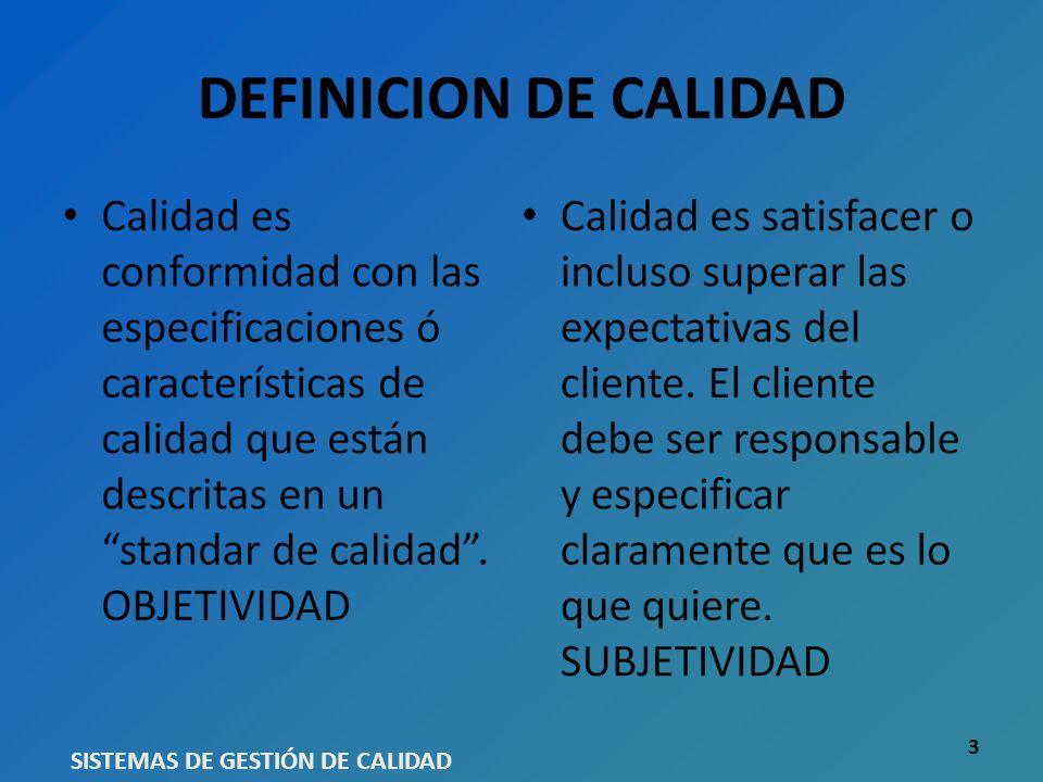 DEFINICION DE CALIDAD SISTEMAS DE GESTIÓN DE CALIDAD 3