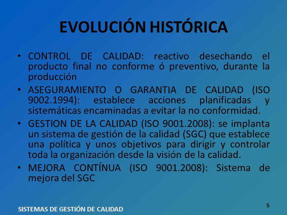 EVOLUCIÓN HISTÓRICA CONTROL DE CALIDAD: reactivo desechando el producto final no conforme ó preventivo, durante la producción ASEGURAMIENTO O GARANTIA