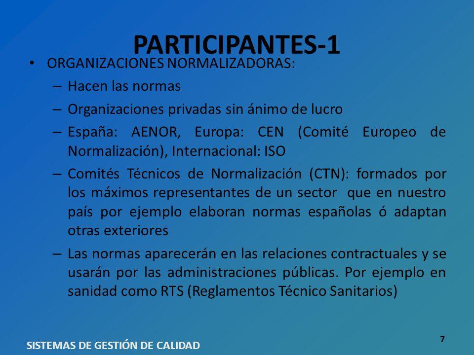 PARTICIPANTES-1 ORGANIZACIONES NORMALIZADORAS: – Hacen las normas – Organizaciones privadas sin ánimo de lucro – España: AENOR, Europa: CEN (Comité Eu