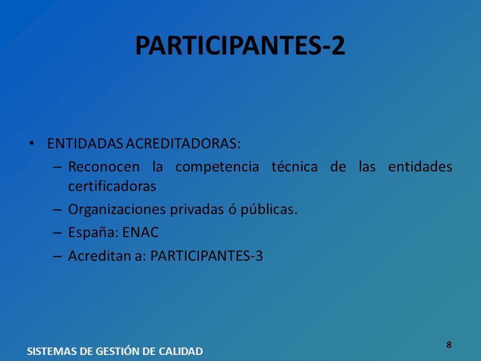 PARTICIPANTES-2 ENTIDADAS ACREDITADORAS: – Reconocen la competencia técnica de las entidades certificadoras – Organizaciones privadas ó públicas. – Es