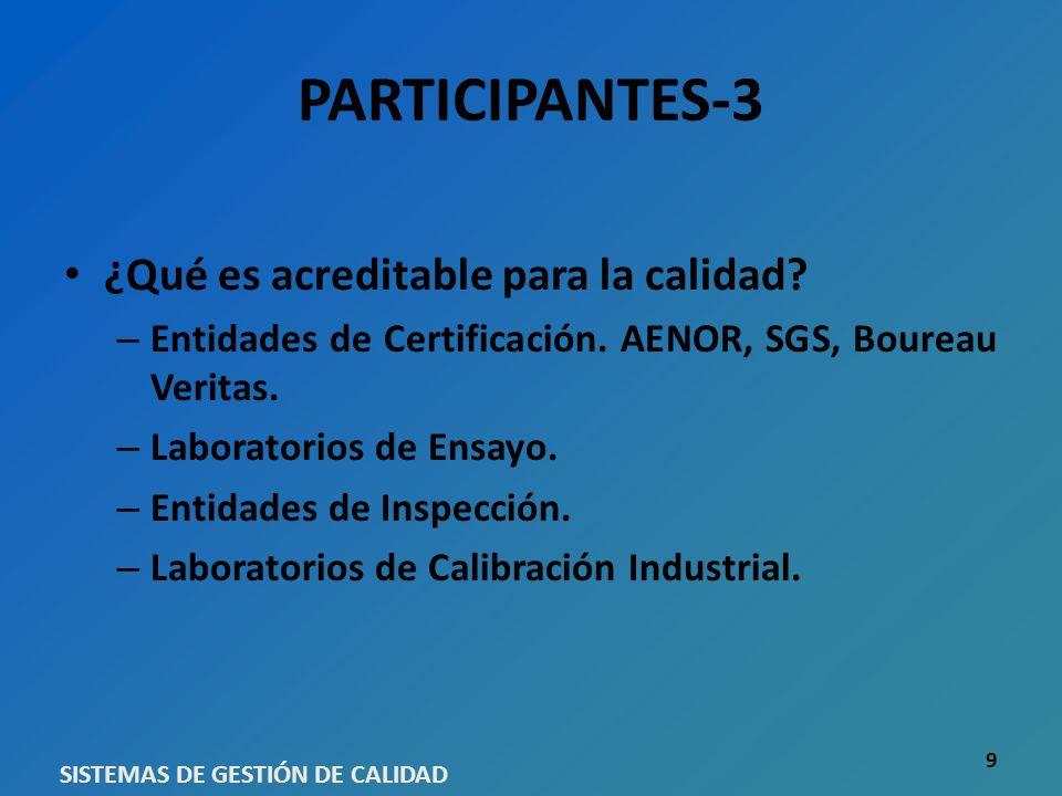 PARTICIPANTES-3 ¿Qué es acreditable para la calidad? – Entidades de Certificación. AENOR, SGS, Boureau Veritas. – Laboratorios de Ensayo. – Entidades