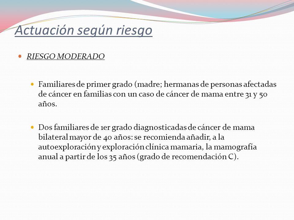 Actuación según riesgo RIESGO MODERADO Familiares de primer grado (madre; hermanas de personas afectadas de cáncer en familias con un caso de cáncer d