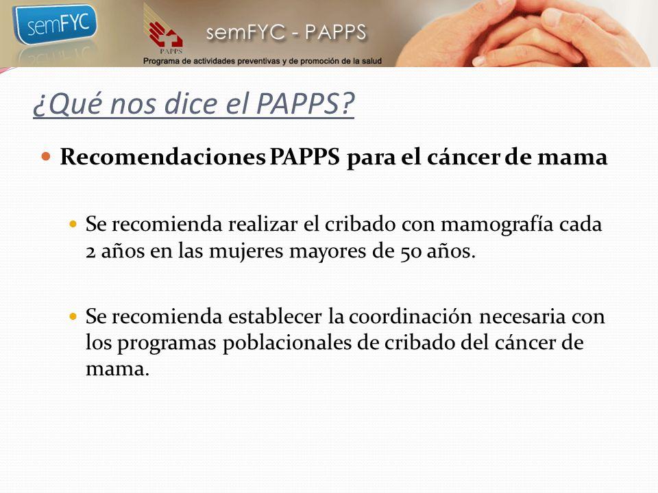 ¿Qué nos dice el PAPPS? Recomendaciones PAPPS para el cáncer de mama Se recomienda realizar el cribado con mamografía cada 2 años en las mujeres mayor