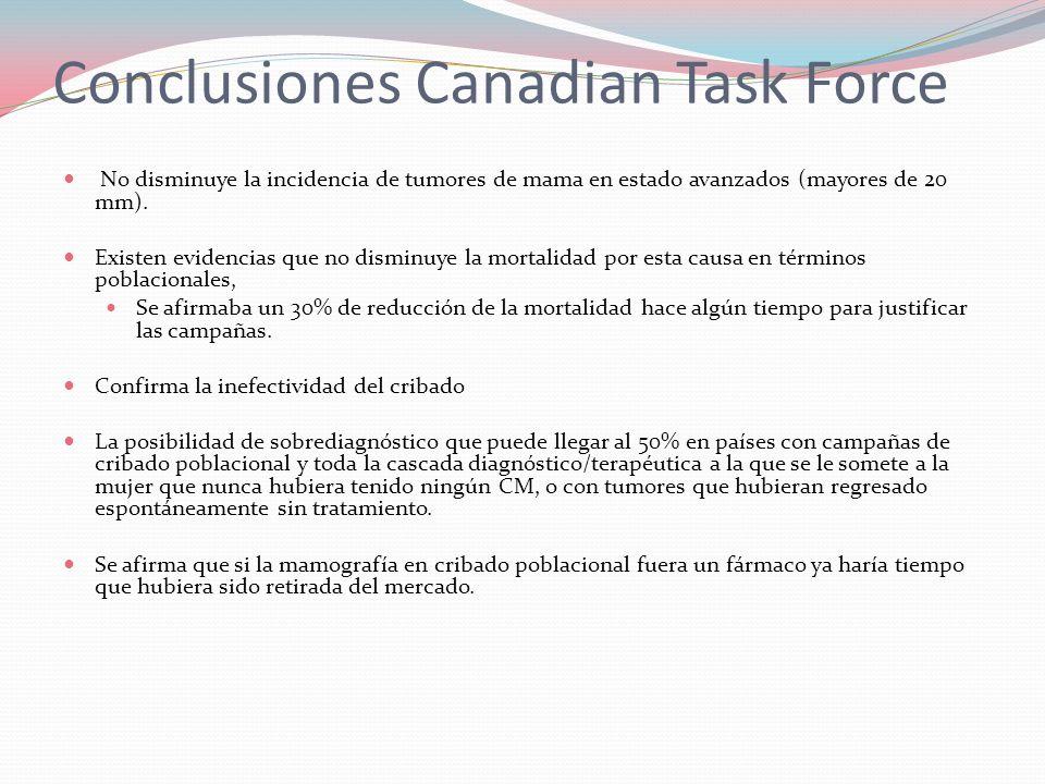 Conclusiones Canadian Task Force No disminuye la incidencia de tumores de mama en estado avanzados (mayores de 20 mm). Existen evidencias que no dismi