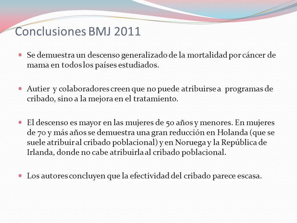 Conclusiones BMJ 2011 Se demuestra un descenso generalizado de la mortalidad por cáncer de mama en todos los países estudiados. Autier y colaboradores