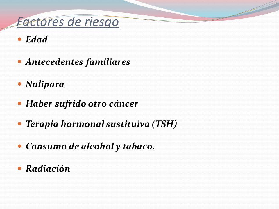 Factores de riesgo Edad Antecedentes familiares Nulipara Haber sufrido otro cáncer Terapia hormonal sustituiva (TSH) Consumo de alcohol y tabaco. Radi