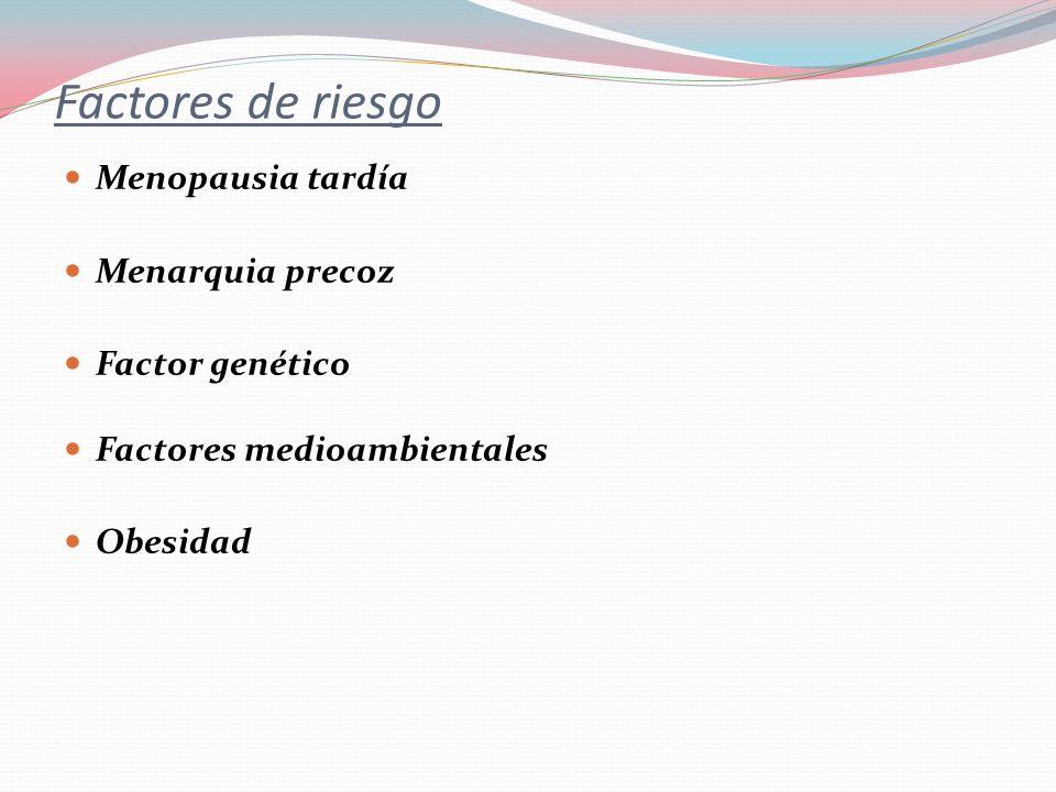 Factores de riesgo Menopausia tardía Menarquia precoz Factor genético Factores medioambientales Obesidad