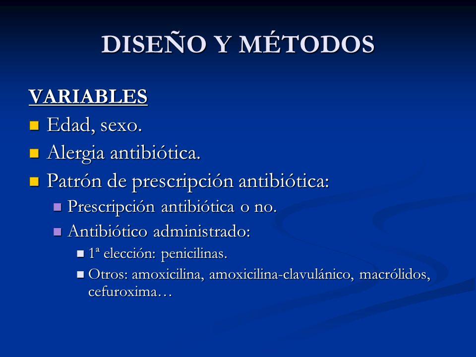 DISEÑO Y MÉTODOS VARIABLES Edad, sexo. Edad, sexo. Alergia antibiótica. Alergia antibiótica. Patrón de prescripción antibiótica: Patrón de prescripció