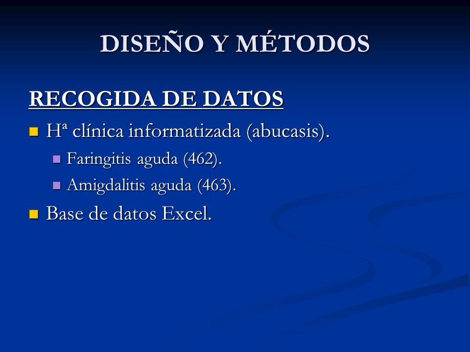 DISEÑO Y MÉTODOS RECOGIDA DE DATOS Hª clínica informatizada (abucasis). Hª clínica informatizada (abucasis). Faringitis aguda (462). Faringitis aguda