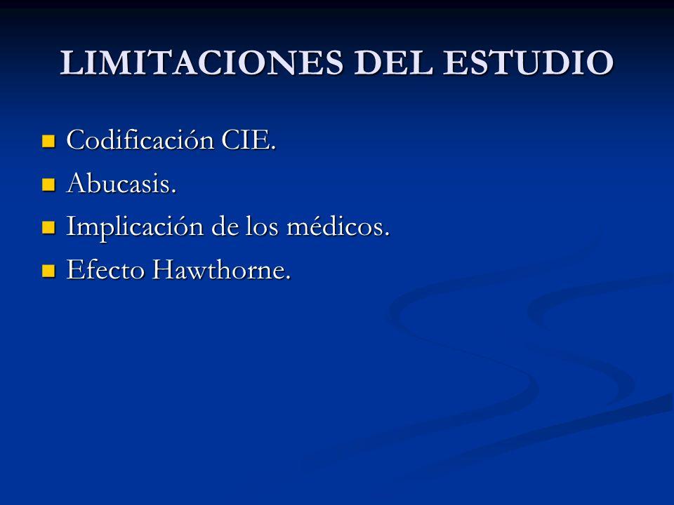 LIMITACIONES DEL ESTUDIO Codificación CIE. Codificación CIE. Abucasis. Abucasis. Implicación de los médicos. Implicación de los médicos. Efecto Hawtho