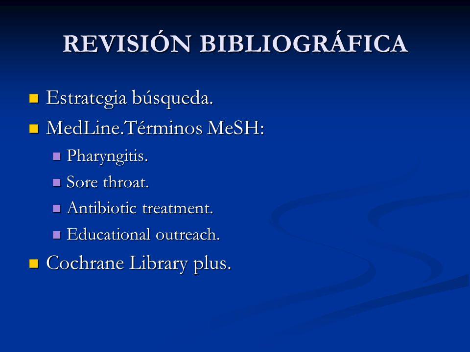 REVISIÓN BIBLIOGRÁFICA Estrategia búsqueda. Estrategia búsqueda. MedLine.Términos MeSH: MedLine.Términos MeSH: Pharyngitis. Pharyngitis. Sore throat.