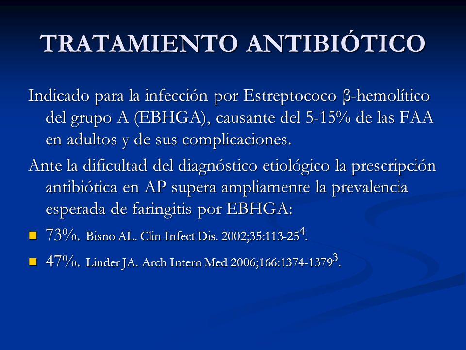 TRATAMIENTO ANTIBIÓTICO Indicado para la infección por Estreptococo β-hemolítico del grupo A (EBHGA), causante del 5-15% de las FAA en adultos y de su