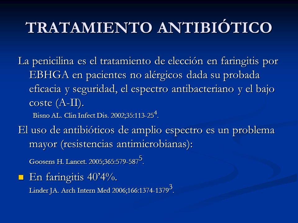 TRATAMIENTO ANTIBIÓTICO La penicilina es el tratamiento de elección en faringitis por EBHGA en pacientes no alérgicos dada su probada eficacia y segur