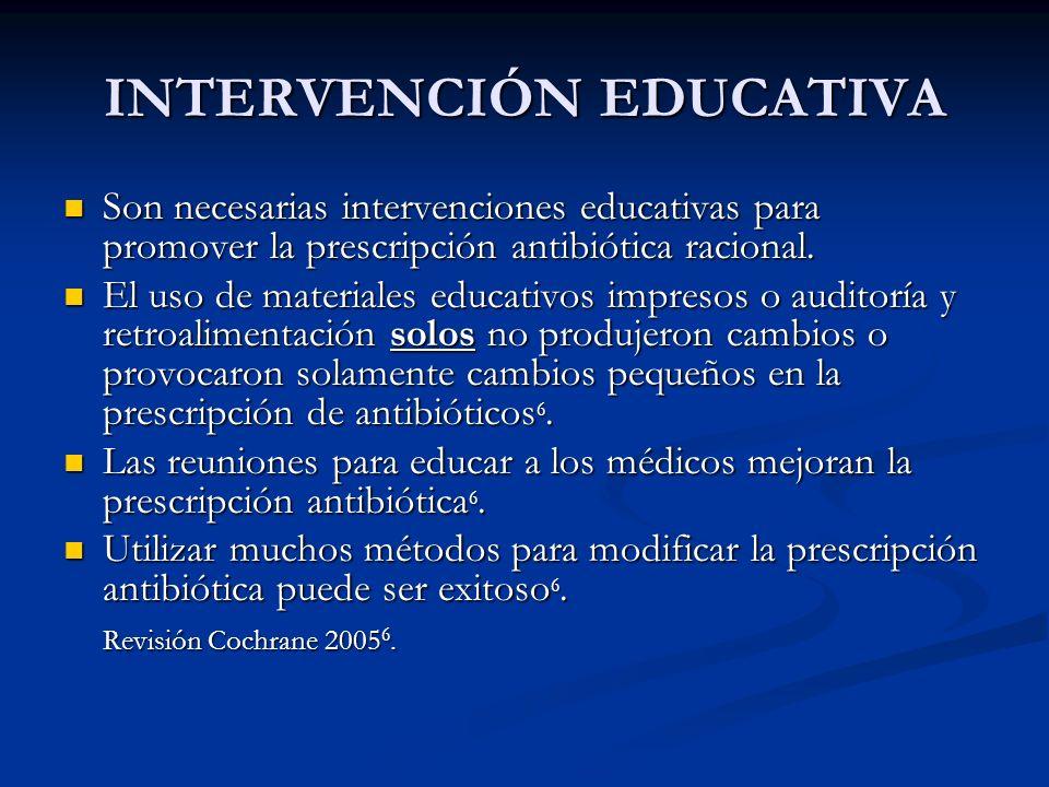 INTERVENCIÓN EDUCATIVA Son necesarias intervenciones educativas para promover la prescripción antibiótica racional. Son necesarias intervenciones educ