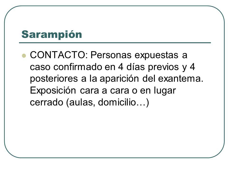 Sarampión CONTACTO: Personas expuestas a caso confirmado en 4 días previos y 4 posteriores a la aparición del exantema. Exposición cara a cara o en lu