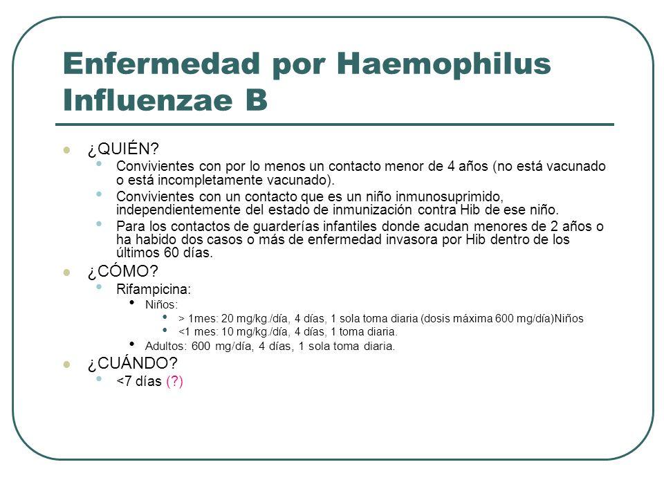 Enfermedad por Haemophilus Influenzae B ¿QUIÉN? Convivientes con por lo menos un contacto menor de 4 años (no está vacunado o está incompletamente vac