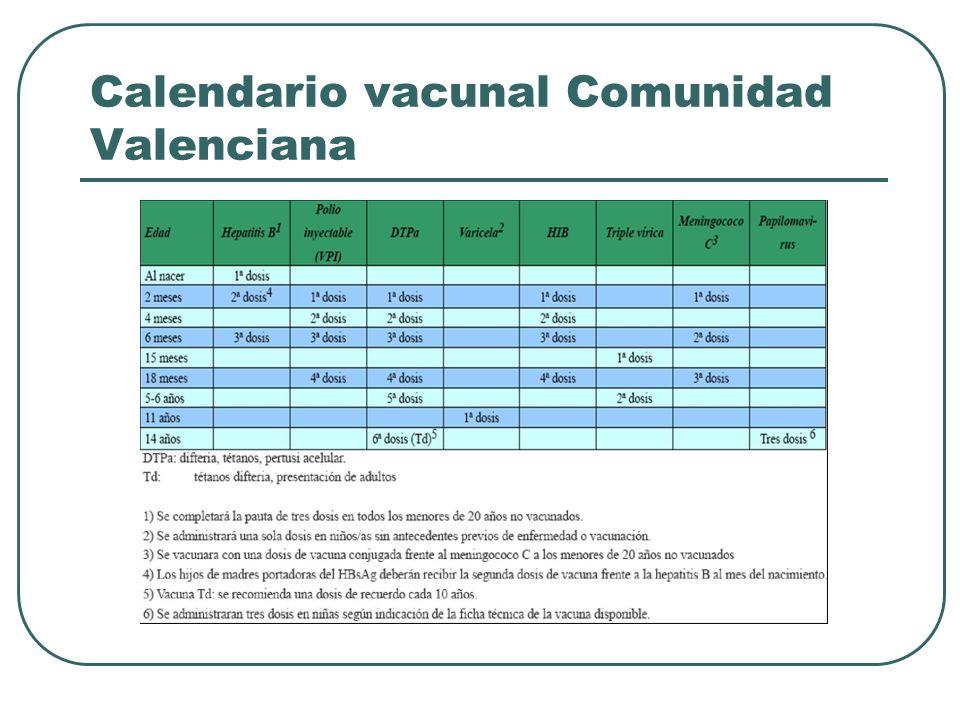 Calendario vacunal Comunidad Valenciana