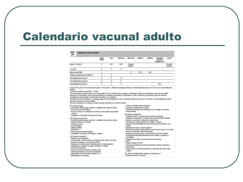 Sarampión CONTACTO: Personas expuestas a caso confirmado en 4 días previos y 4 posteriores a la aparición del exantema.