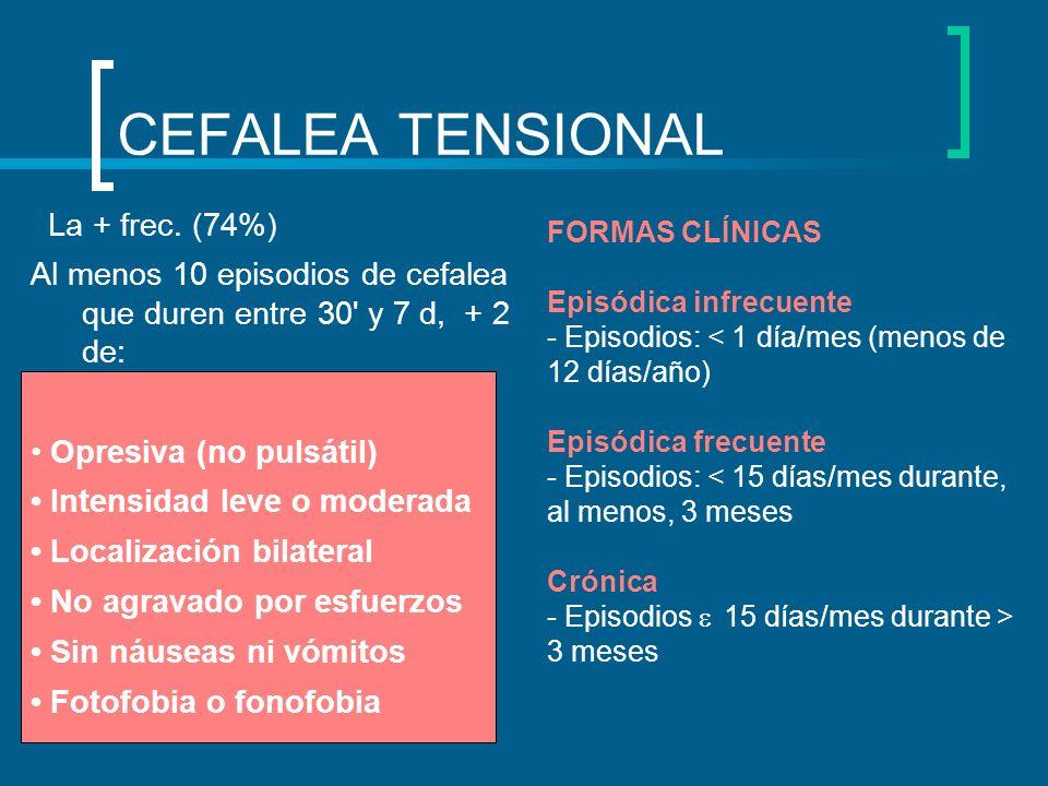 CEFALEA TENSIONAL La + frec. (74%) Al menos 10 episodios de cefalea que duren entre 30' y 7 d, + 2 de: Opresiva (no pulsátil) Intensidad leve o modera