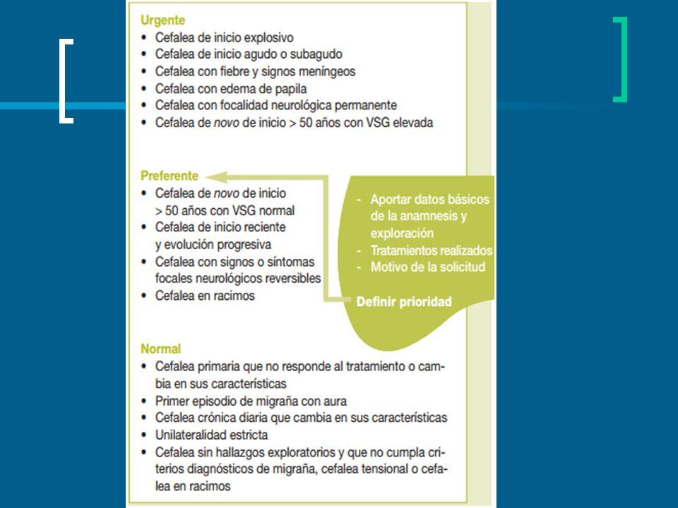 MIGRAÑAS Proceso episódico con fases asintomáticas.