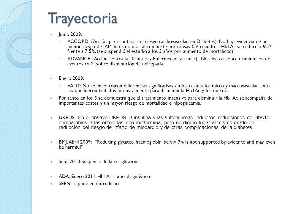 Trayectoria Junio 2009: ACCORD: (Acción para controlar el riesgo cardiovascular en Diabetes): No hay evidencia de un menor riesgo de IAM, ictus no mor