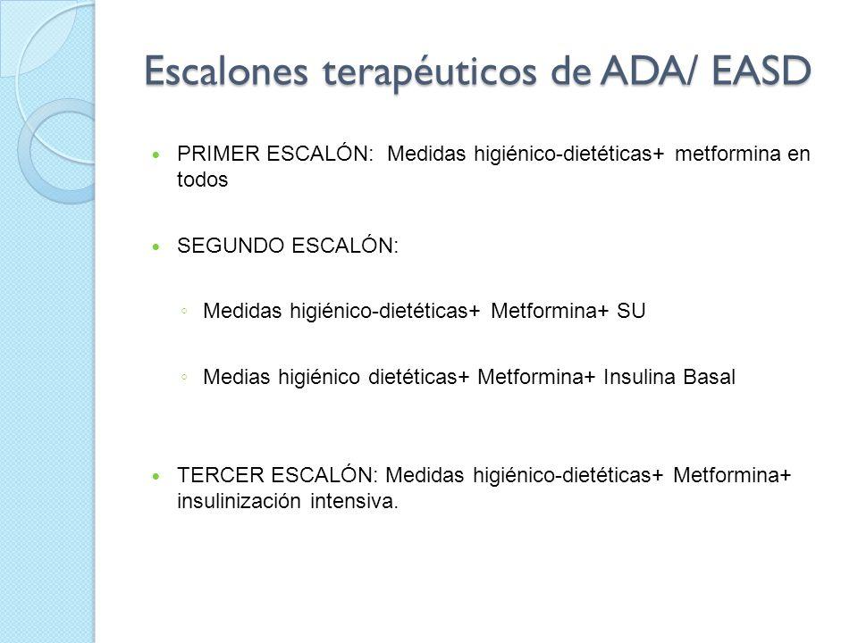 Escalones terapéuticos de ADA/ EASD PRIMER ESCALÓN: Medidas higiénico-dietéticas+ metformina en todos SEGUNDO ESCALÓN: Medidas higiénico-dietéticas+ M