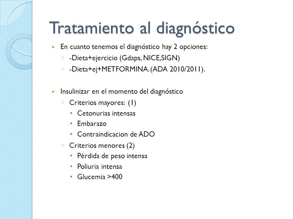 Tratamiento al diagnóstico En cuanto tenemos el diagnóstico hay 2 opciones: -Dieta+ejercicio (Gdaps, NICE,SIGN) -Dieta+ej+METFORMINA. (ADA 2010/2011).