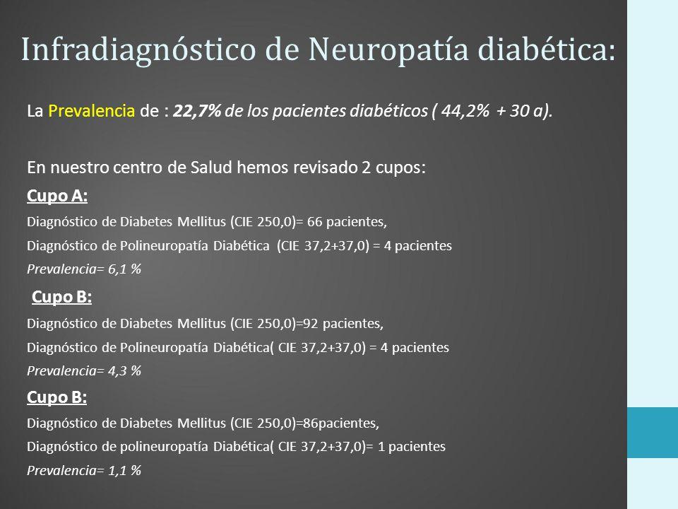 Infradiagnóstico de Neuropatía diabética: La Prevalencia de : 22,7% de los pacientes diabéticos ( 44,2% + 30 a). En nuestro centro de Salud hemos revi