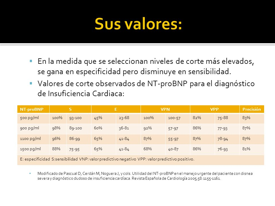 2) Seguimiento de la insuficiencia cardiaca: Monitorización del estado clínico.