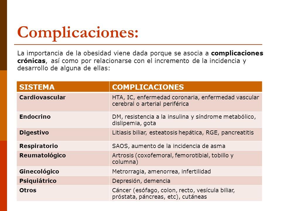 Complicaciones: La importancia de la obesidad viene dada porque se asocia a complicaciones crónicas, así como por relacionarse con el incremento de la