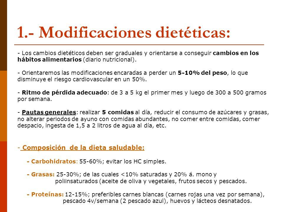 1.- Modificaciones dietéticas: - Los cambios dietéticos deben ser graduales y orientarse a conseguir cambios en los hábitos alimentarios (diario nutri