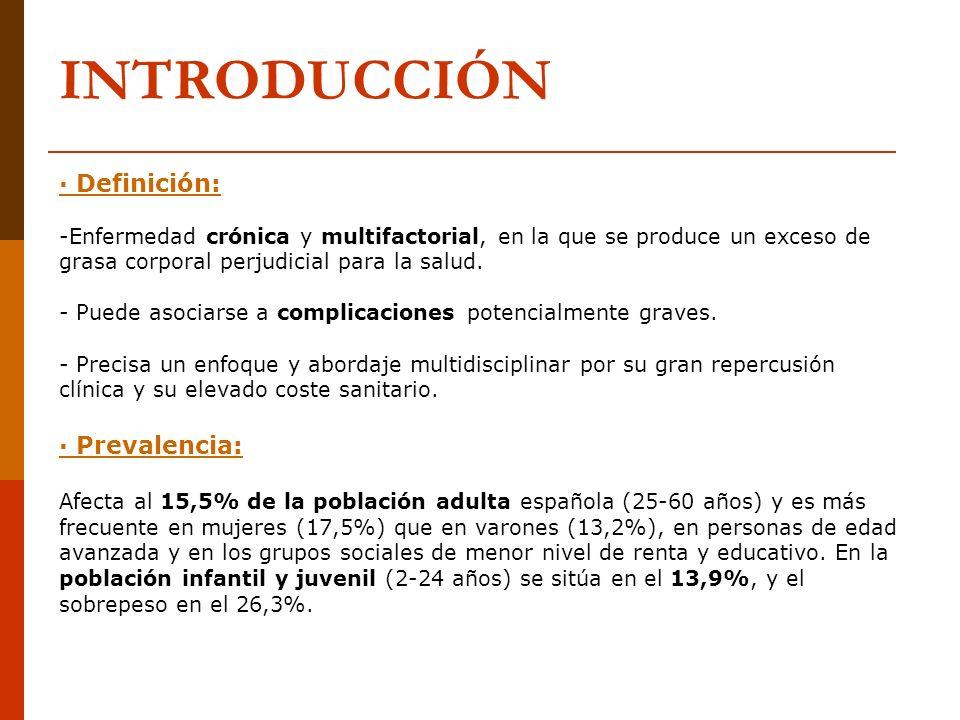 INTRODUCCIÓN · Definición: -Enfermedad crónica y multifactorial, en la que se produce un exceso de grasa corporal perjudicial para la salud. - Puede a